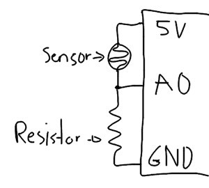 How to use analog sensors on Arduino