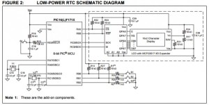 App note: Low-Power Real Time Clock