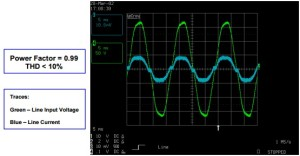 App note: Power factor correction using the IRS2500