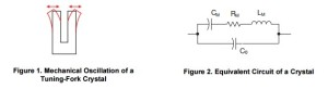 App note: MSP430 32-kHz crystal oscillators