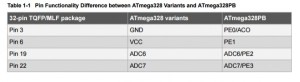 App note: Differences between ATmega328/P and ATmega328PB