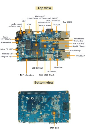 Orange Pi Plus2 Available Now!
