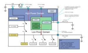 MPC5748G Hardware Design Guidelines