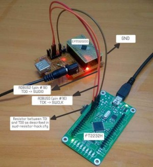 Getting started with OPENOCD using FT2232H adapter for SWD debugging