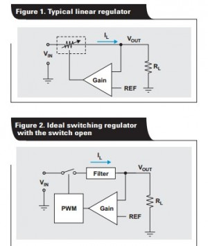 App note: MOSFET power losses and how they affect power-supply efficiency