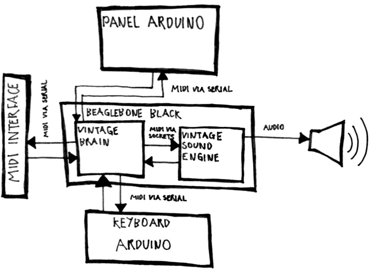 software_architecture_diagram