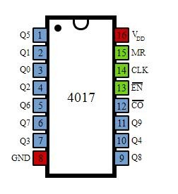 cd4017-pin-diagram-IC-configuration